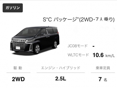 Toyota Alphard 250 SC